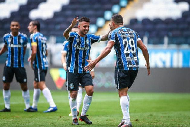 5º colocado – Grêmio (49 pontos/28 jogos): 8.7% de chances de ser campeão; 87.1% de chances de Libertadores (G6); 0% de chances de rebaixamento.