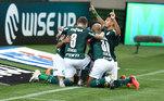6º colocado – Palmeiras (31 pontos) – 5,5% de chance de título; 52,4% para vaga na Libertadores (G6); 0,53% de chance de rebaixamento.
