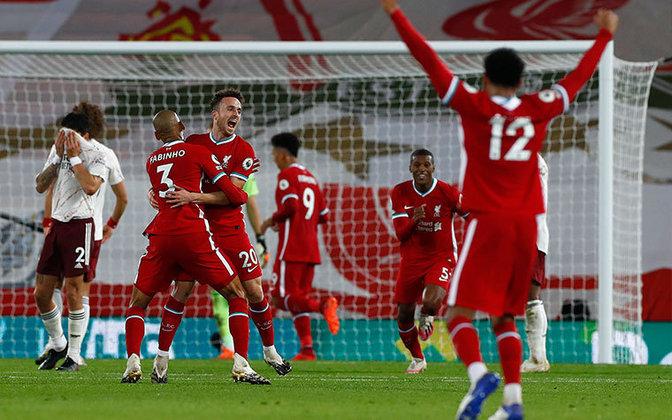 6) O Liverpool está bem à frente: 10.692 interações, em média, por publicação no Twitter.