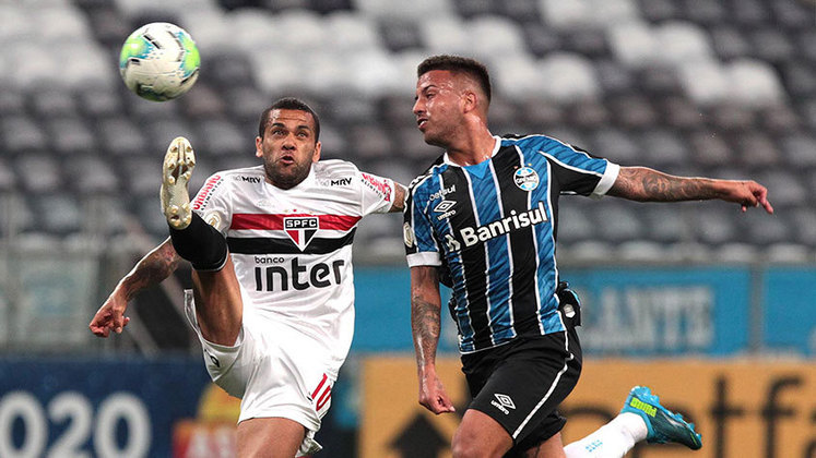 7º colocado – Grêmio (56 pontos/36 jogos): 0.0% de chances de ser campeão; 100% de chances de Libertadores (G6); 0% de chances de rebaixamento.