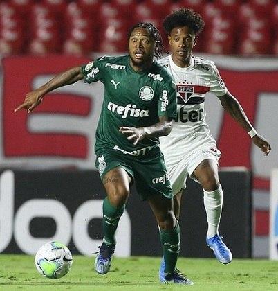 7º colocado – Palmeiras (57 pontos/36 jogos): 0.00% de chances de ser campeão; 100% de chances de Libertadores (G6); 0% de chances de rebaixamento.