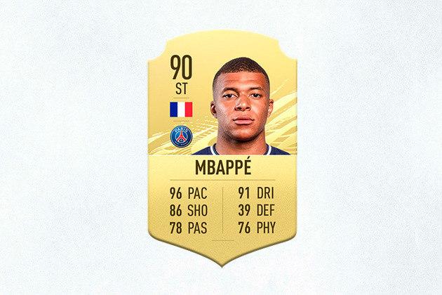 8- Kylian Mbappé (PSG) - 90 de Overall -  Velocidade e finalização. Esses os grandes atrativos de Mbappé no jogo. Essa combinação o torna letal tanto pela ponta direita como no comando de ataque