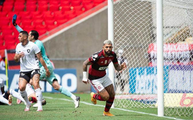 9º: Gabigol (Flamengo) - sete pontos.