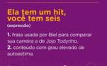 Já durante um bate-papo com Juliano e Rodrigo, Biel aproveitou para cutucar Jojo.O funkeiro afirmou que tem história e oito anos de carreira, além de vários sucessos, ao contrário da cantora, que tem menos tempo na música e