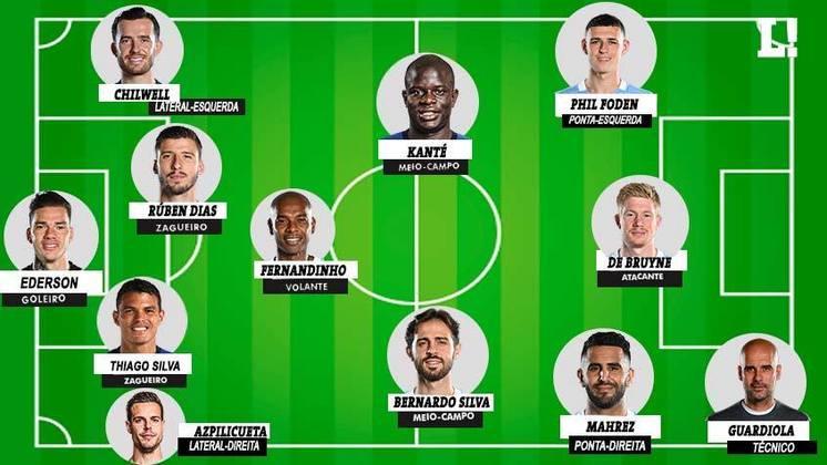"""A """"formação ideal"""", portanto, ficou da seguinte forma: Ederson (MCI); Azpilicueta (CHE), Thiago Silva (CHE), Rúben Dias (MCI) e Chilwell (CHE); Fernandinho (MCI), Bernardo Silva (MCI) e Kanté (CHE); Mahrez (MCI), Phil Foden (MCI) e Kevin De Bruyne (MCI). O técnico eleito foi Pep Guardiola (MCI). O esquema tático escolhido foi o 4-3-3."""
