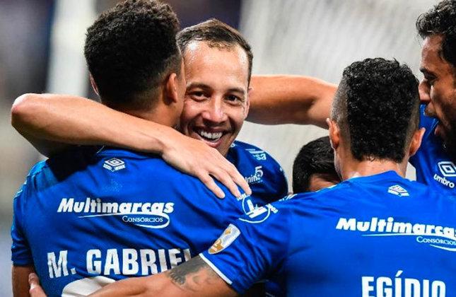 A Raposa não disputa a competição desde 2019 e sua última vitória foi contra o Deportivo Lara (VEN) pelo placar de 2 a 0, em partida válida pela quinta rodada da fase de grupos do ano em questão.