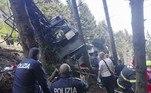 Ainda não foram divulgadas as identidades e idades das vítimas do acidente