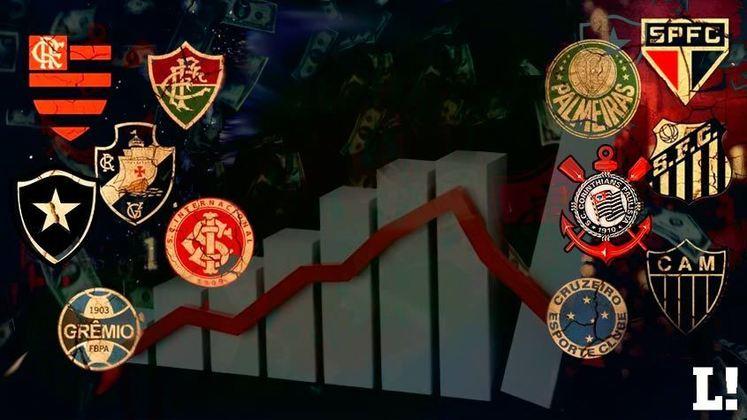 Agora, fique por dentro das maiores dívidas do futebol brasileiro até 2020, de acordo com levantamento do site