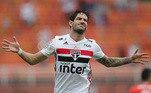 Alexandre Pato - Ele, que saiu do clube após a volta da pandemia, fez quatro gols em 2020: contra Oeste (2), Ponte Preta e Binacional. Atualmente, está sem clube.