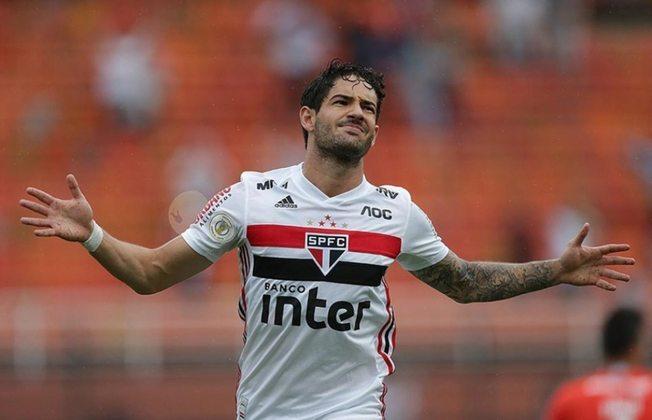 Alexandre Pato rescindiu seu contrato com o São Paulo e tinha trocado olhares com o Internacional, mas nada feito. Ele está livre no mercado e seu valor é de 4,8 milhões de euros (R$ 31,7 milhões).