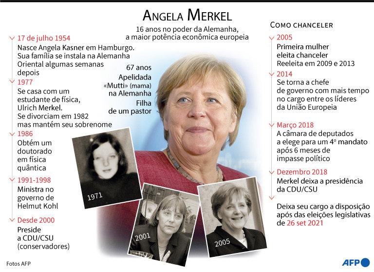 Angela Merkel iniciou a vida pública em 1991