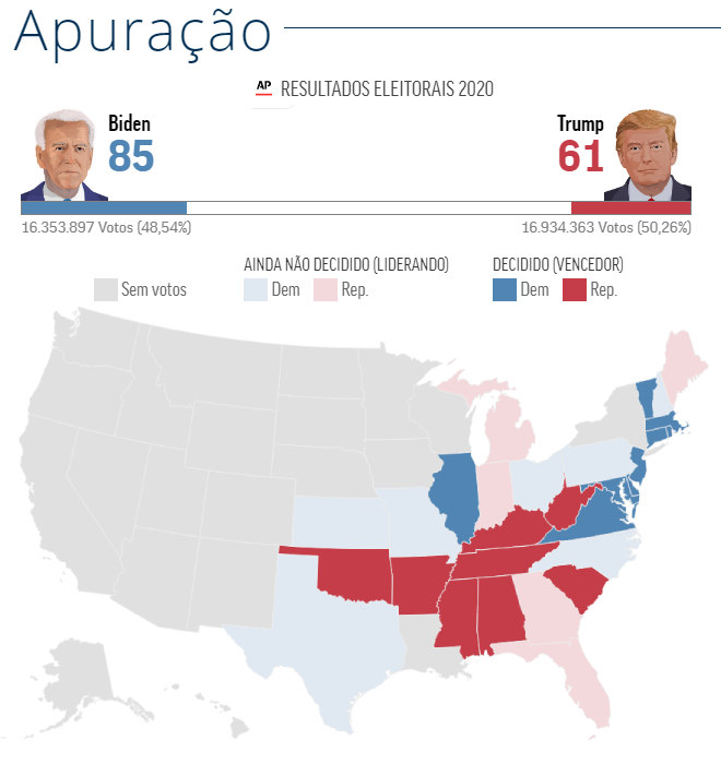 Mapa de apuração da eleição presidencial americana às 22h