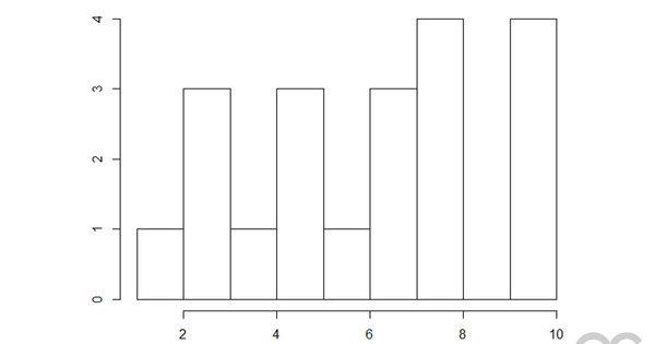 Revisando áreas da matemática para o Enem