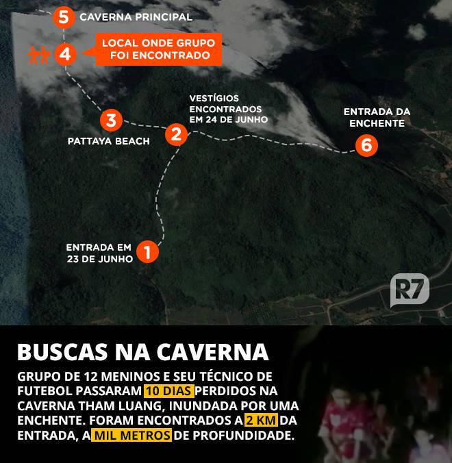 Grupo foi localizado pelas equipes de resgate no último dia 2 de julho