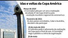 Seleção brasileira esquece Caboclo, mas critica Copa América