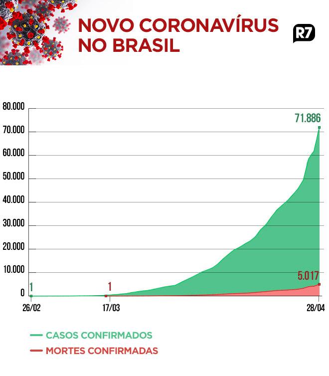 O sucesso no controle do vírus no Japão intriga o mundo Arte-coronavirus-28abr-28042020185323993