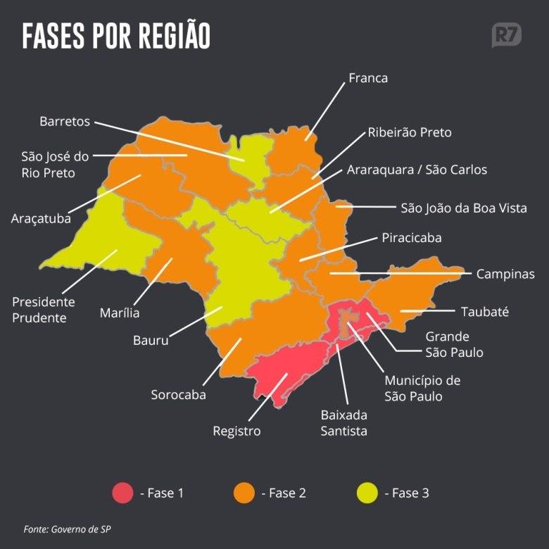 Divisão de fases por região