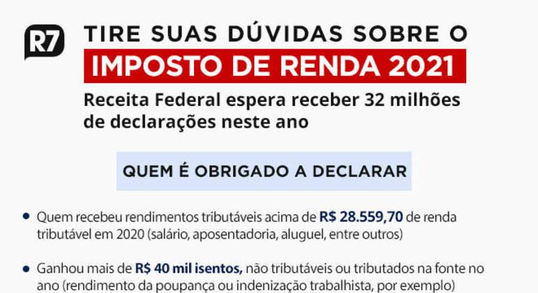 ARTE IR 2021, ARTE IMPOSTO DE RENDA 2021 INFORMAÇÕES GERAIS