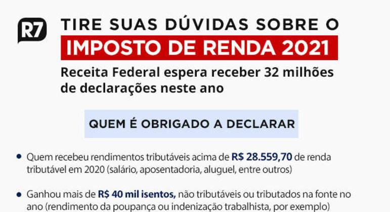 ARTE IR 2021 - PRAZO 31 MAIO - TIRA DÚVIDAS