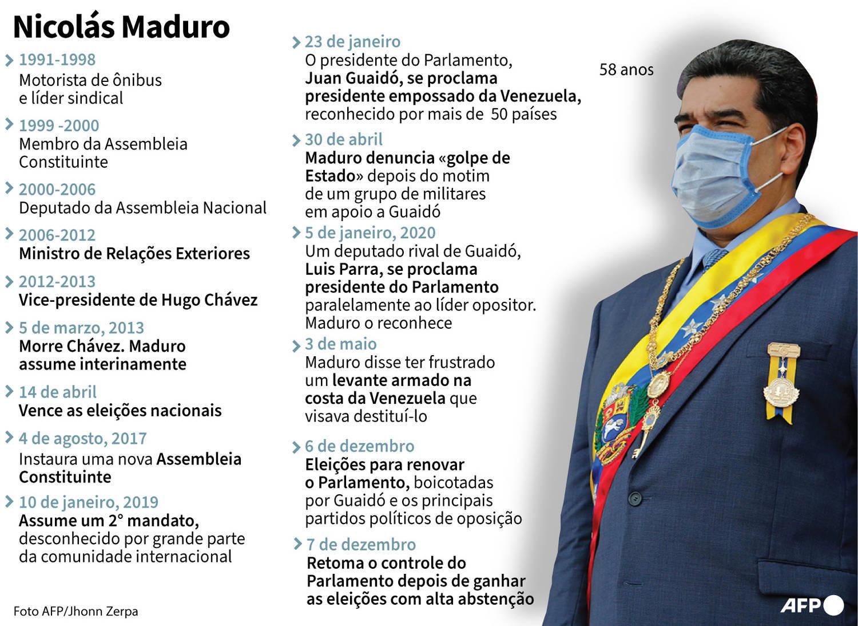 https://img.r7.com/images/arte-maduro-venezuela-21092021141656717