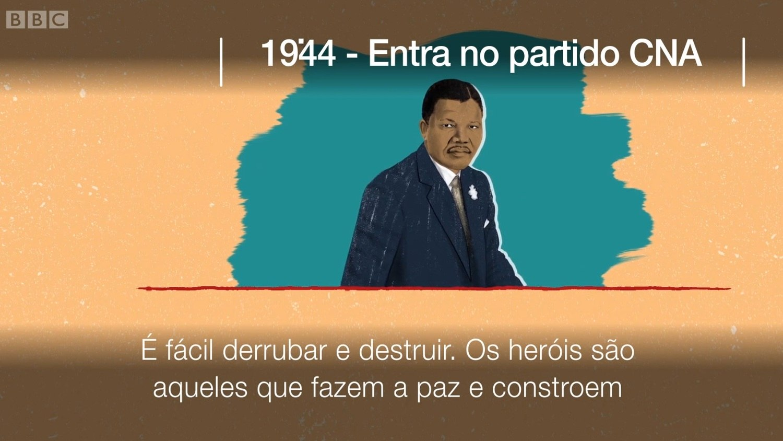 Centenário De Mandela As Frases Mais Famosas E Marcantes Do Líder