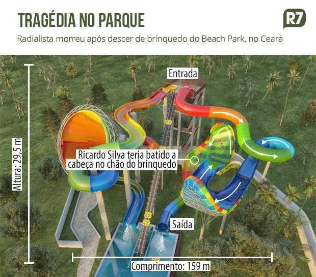 Arte - Morte no Beach Park
