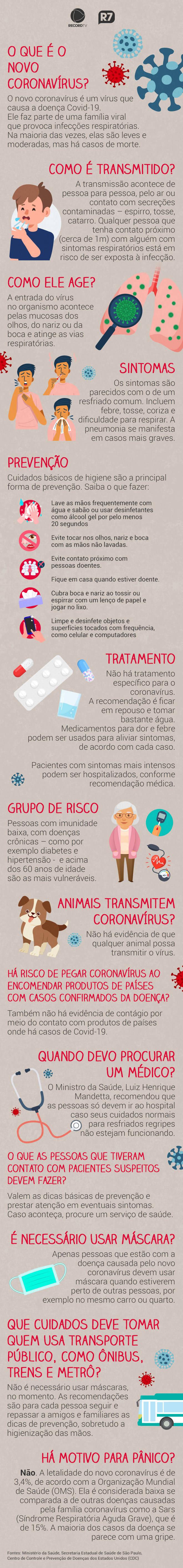 Guia com informações básicas sobre o novo coronavírus
