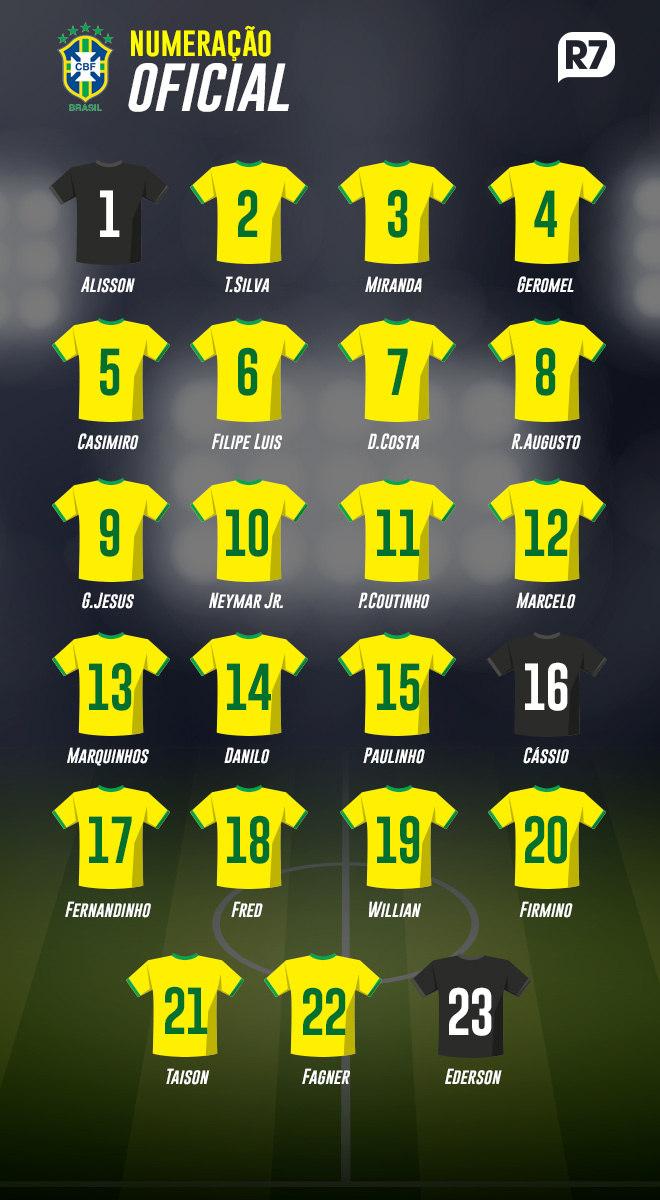 CBF divulga numeração da seleção brasileira para a Copa do Mundo ... f0d9f82397996