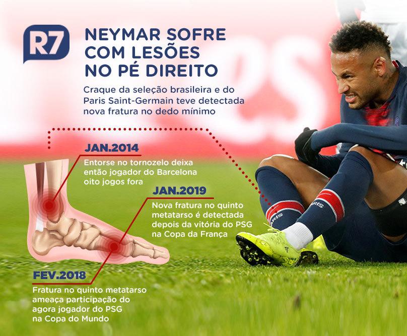 31ad9b45ef5d8 Lesionado ou suspenso, Neymar não perde aniversário da irmã há 5 ...