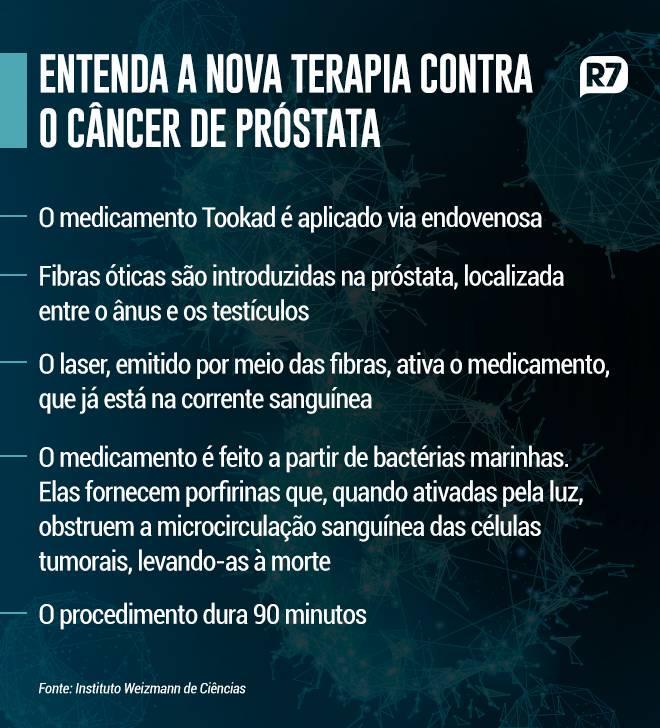 medicamento de próstata voltfast