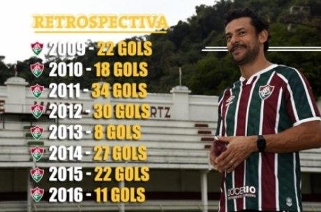 Fred fez jus à fama de artilheiro no Fluminense