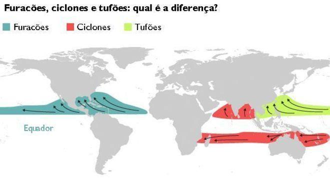 Diferença é apenas a região onde as tempestades tropicais se formam