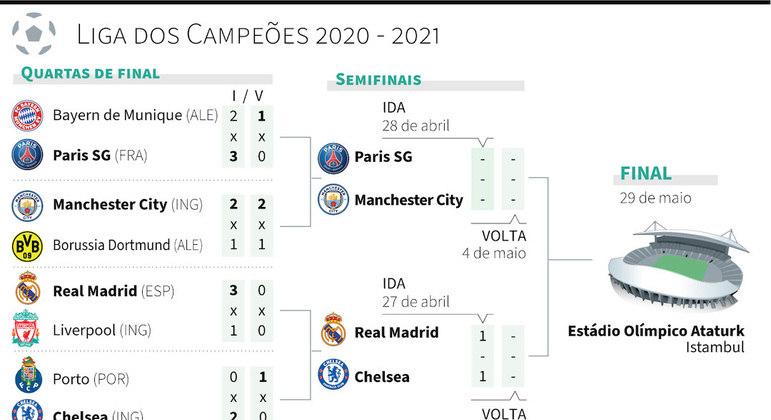 arte, semifinal 1, champions