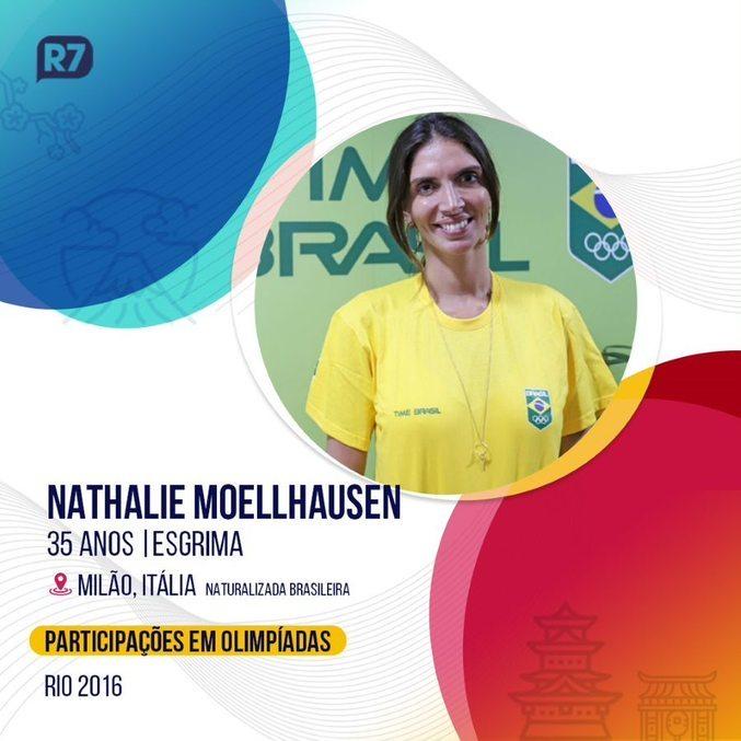Nathalie chega à Tóquio 2020 credenciada com o título mundial em 2019