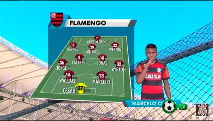 As escalações do Flamengo são sempre interessantes, pois mostram a diferença na qualidade da época para o atual. Na imagem, o Flamengo de 2015.