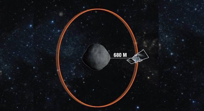 Sonda da Nasa quebrou um recorde ao orbitar o Bennu a apenas 680 metros