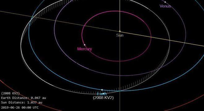 2008 KV2 passará bem próxima da Terra novamente em 2021 e 2022