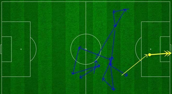 Atalanta, a construção do gol dos 2 X 1
