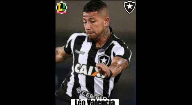 Atuações - Botafogo