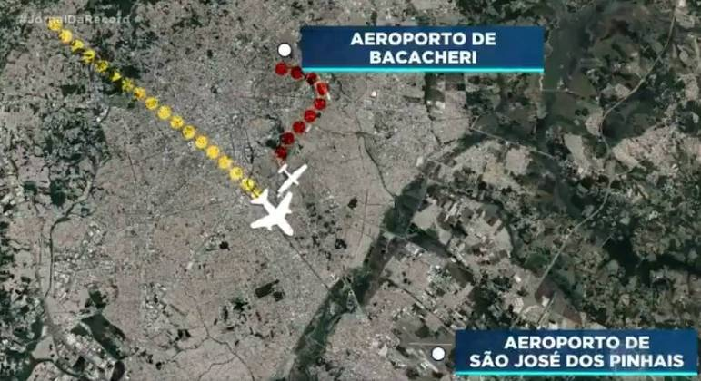 Aviões estavam em rota de colisão