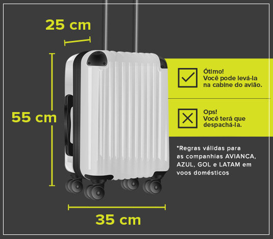 Medidas para bagagem de mão adotadas pelas empresas aéreas