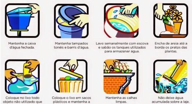 Algumas medidas simples ajudam a se proteger das picadas dos insetos, como usar repelente, manter telas em casa, evitar ir a lugares onde mosquitos circulam, como áreas próximas a cursos d'água ou jardins