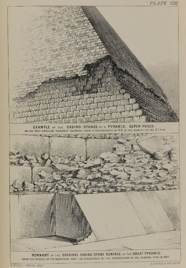 Uma ilustração de Charles Piazzi Smyth do trabalho da pirâmide