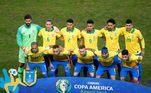Brasil x Paraguai, Copa América 2019,