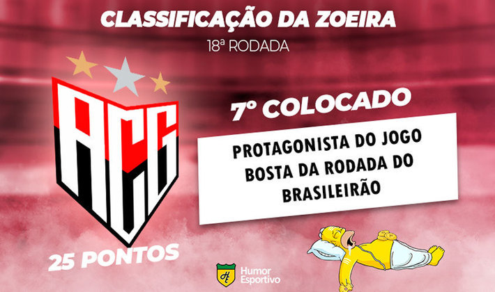 Brasileirão: a Classificação da Zoeira do Humor Esportivo após os jogos da 18ª rodada