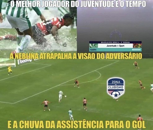 Brasileirão: os memes de Juventude 1 x 0 Flamengo