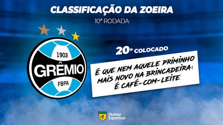 Brasileirão rolando e a Classificação da Zoeira do Humor Esportivo agora está em novo formato. Veja a galeria e confira a brincadeira com todos os clubes após o fim da 10ª rodada do campeonato!