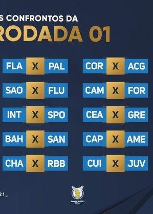 A primeira rodada do Brasileiro 2021