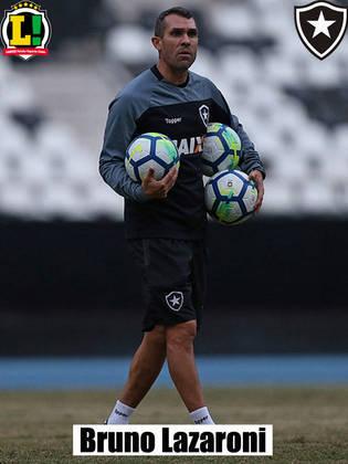 Bruno Lazaroni - 5,0: O treinador viu sua equipe ter muita dificuldade de criação durante a partida. Apesar de ter um jogador a mais durante quase todo o segundo tempo, o Botafogo pouco agrediu o gol adversário e saiu derrotado.