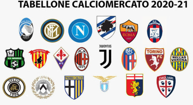 Os vinte clubes do Campeonato Italiano